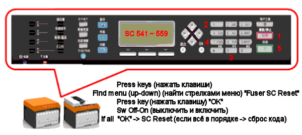 Коды ошибок Ricoh SP 210 / 211 / 212 / 213 / 220 / 221