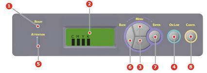 OKI C810 ошибка Toner Sensor Error