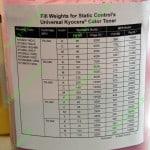 Таблица расхода тонера для цветных принтеров Kyocera